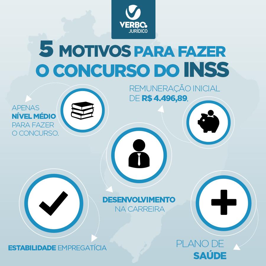 Post-infografico-INSS